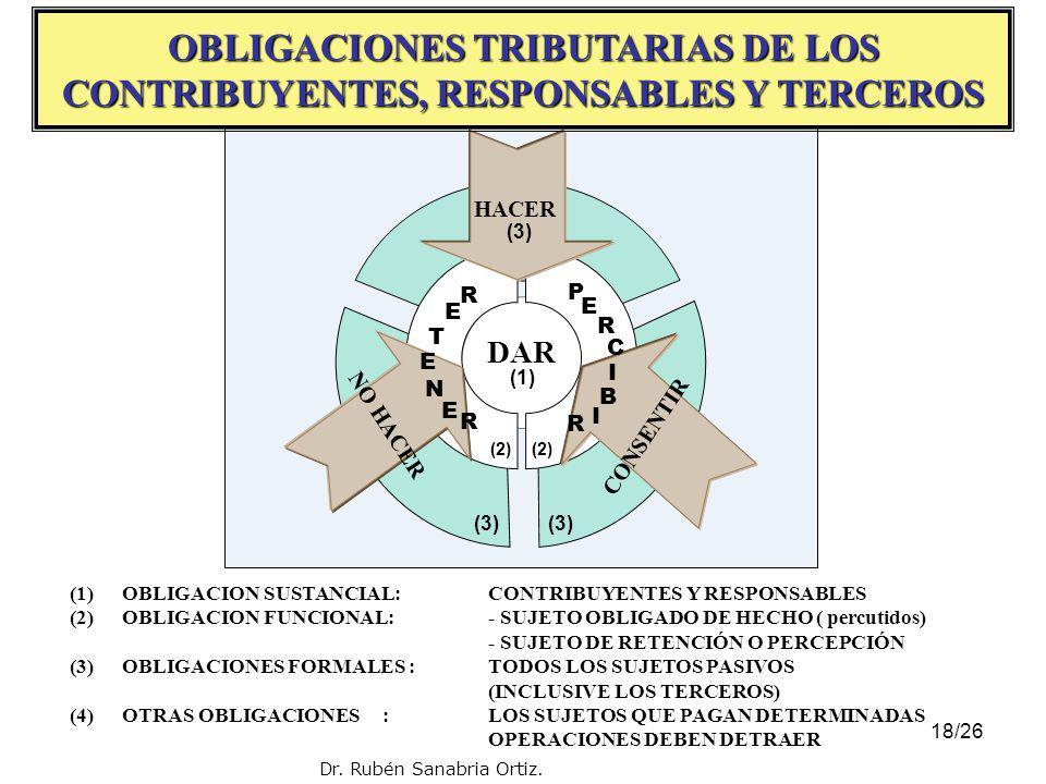 OBLIGACIONES TRIBUTARIAS DE LOS