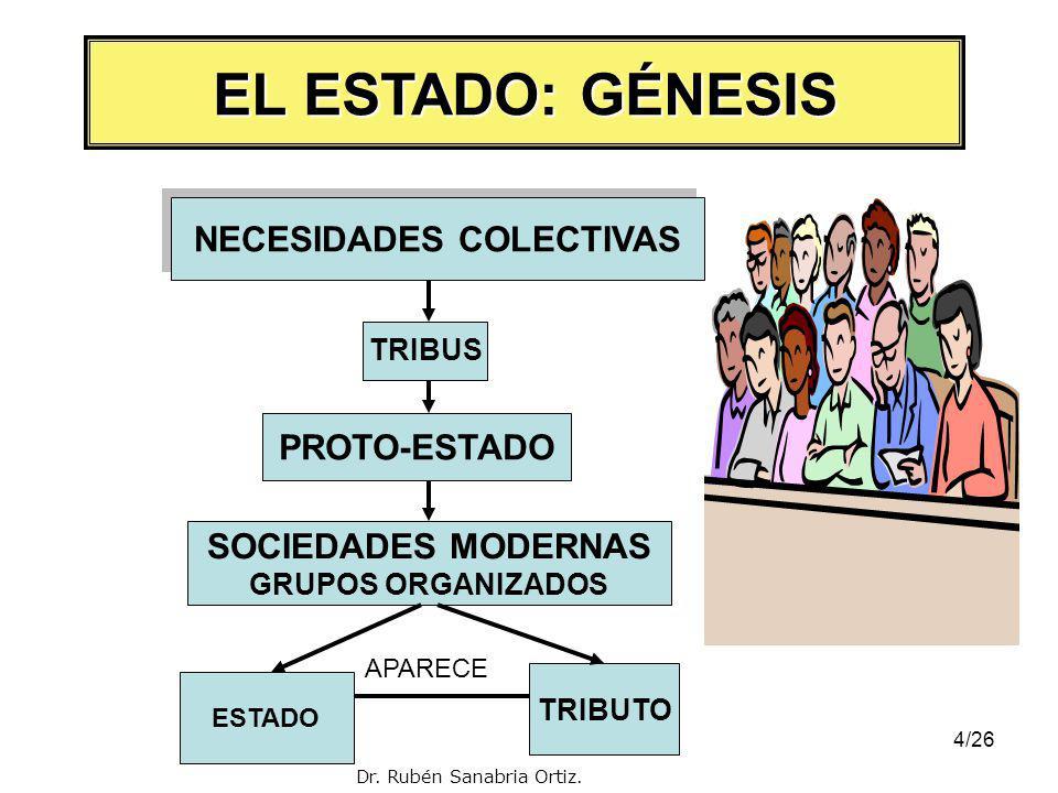 NECESIDADES COLECTIVAS