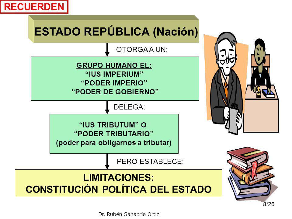 ESTADO REPÚBLICA (Nación)