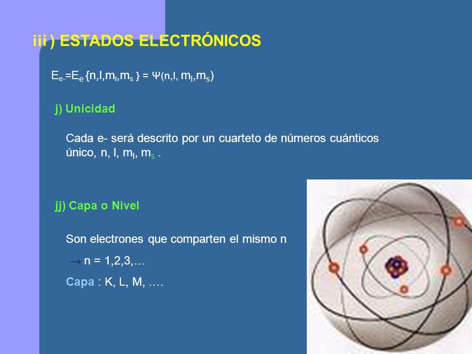 iii ) ESTADOS ELECTRÓNICOS