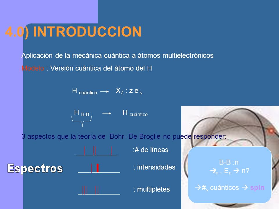 4.0) INTRODUCCION Espectros