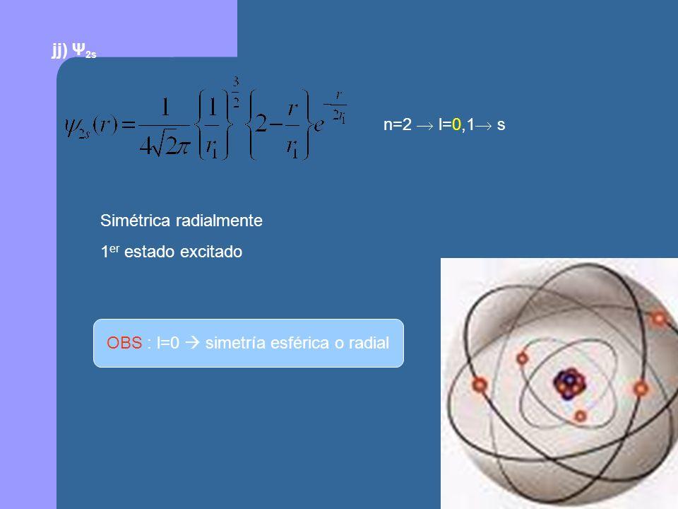 OBS : l=0  simetría esférica o radial