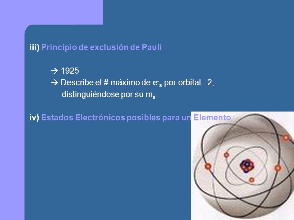 iii) Principio de exclusión de Pauli