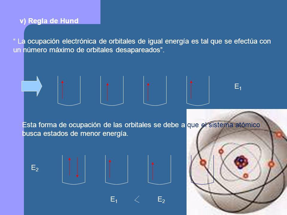 v) Regla de Hund La ocupación electrónica de orbitales de igual energía es tal que se efectúa con un número máximo de orbitales desapareados .