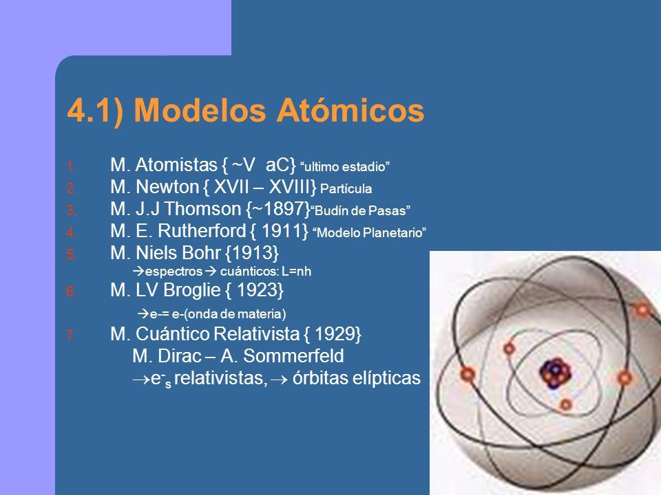4.1) Modelos Atómicos M. Atomistas { ~V aC} ultimo estadio