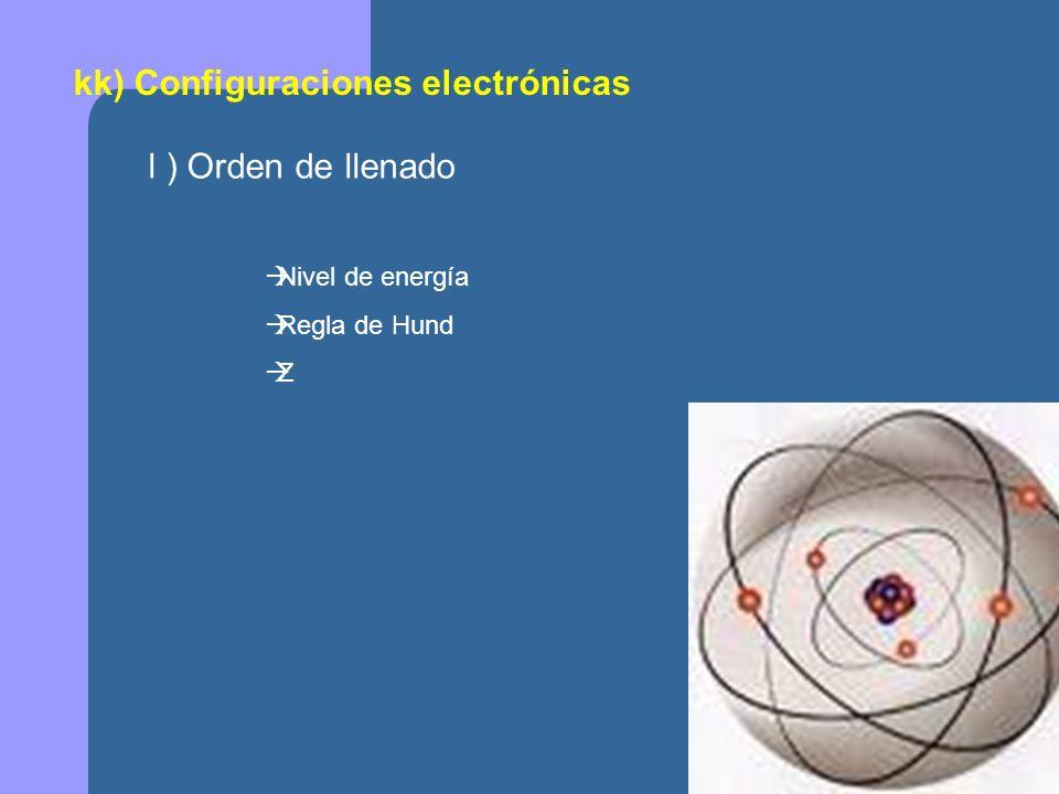 kk) Configuraciones electrónicas