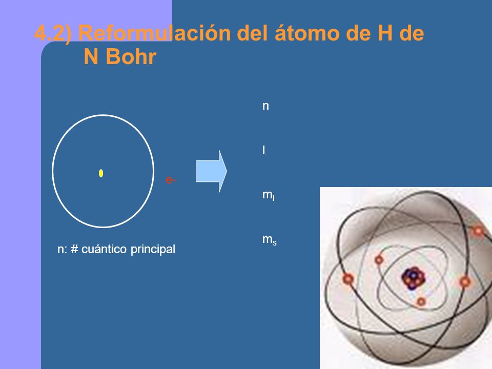 4.2) Reformulación del átomo de H de N Bohr