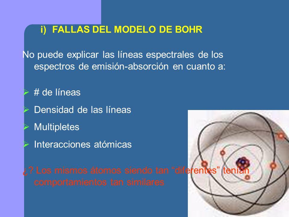 FALLAS DEL MODELO DE BOHR