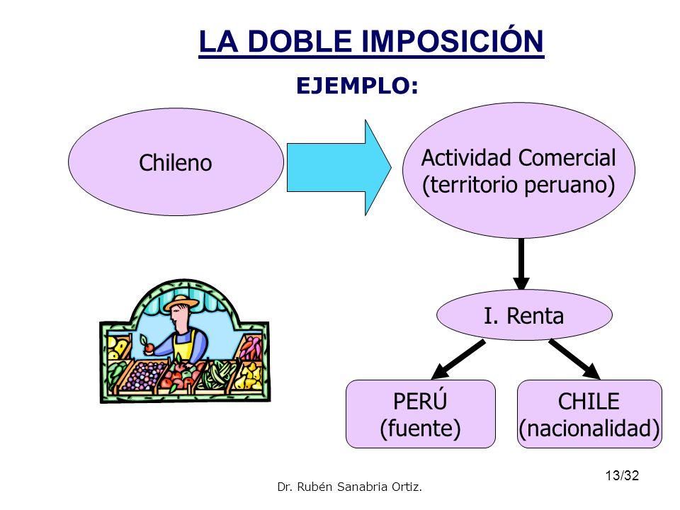 LA DOBLE IMPOSICIÓN EJEMPLO: Actividad Comercial (territorio peruano)