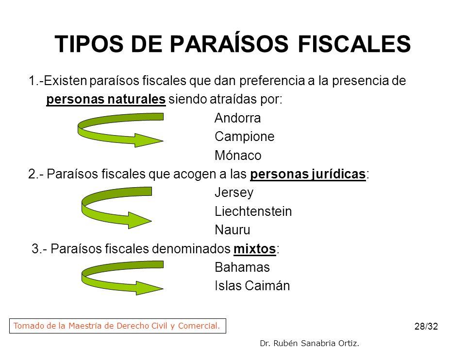 TIPOS DE PARAÍSOS FISCALES