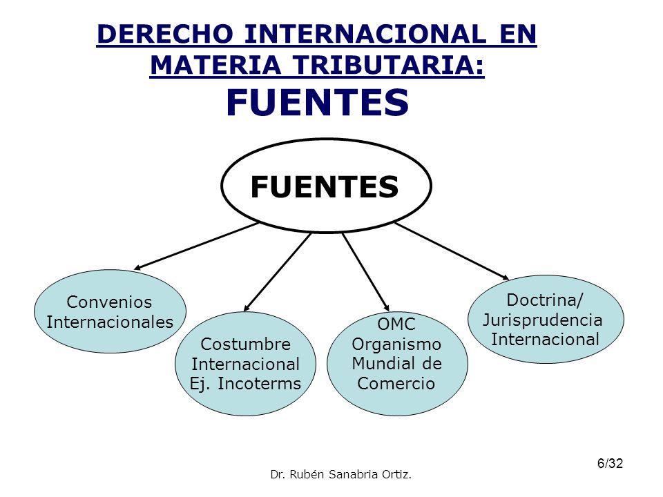 DERECHO INTERNACIONAL EN MATERIA TRIBUTARIA: FUENTES