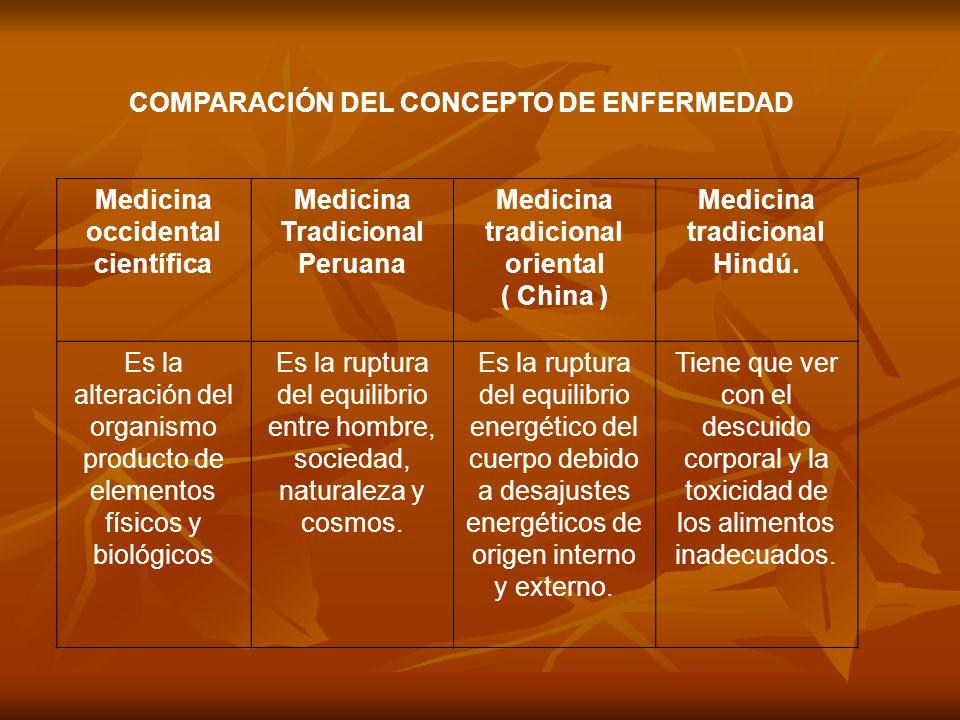 COMPARACIÓN DEL CONCEPTO DE ENFERMEDAD Medicina occidental científica