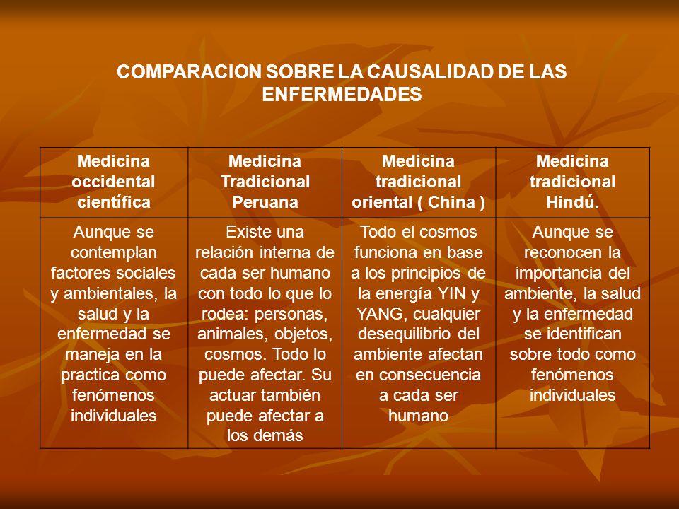 COMPARACION SOBRE LA CAUSALIDAD DE LAS ENFERMEDADES