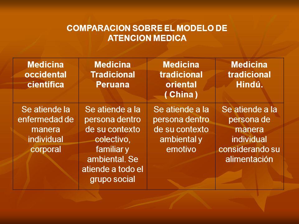 COMPARACION SOBRE EL MODELO DE ATENCION MEDICA Medicina occidental