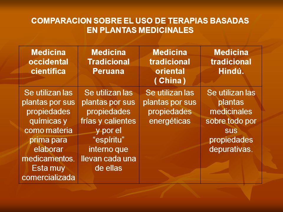 COMPARACION SOBRE EL USO DE TERAPIAS BASADAS EN PLANTAS MEDICINALES