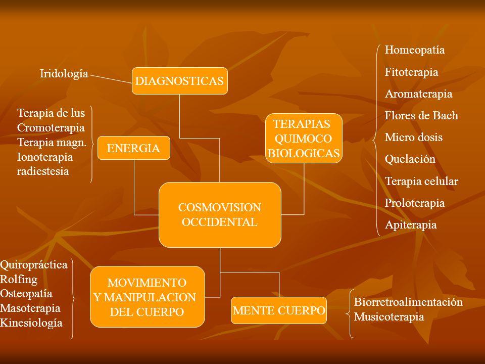 Homeopatía Fitoterapia. Aromaterapia. Flores de Bach. Micro dosis. Quelación. Terapia celular.