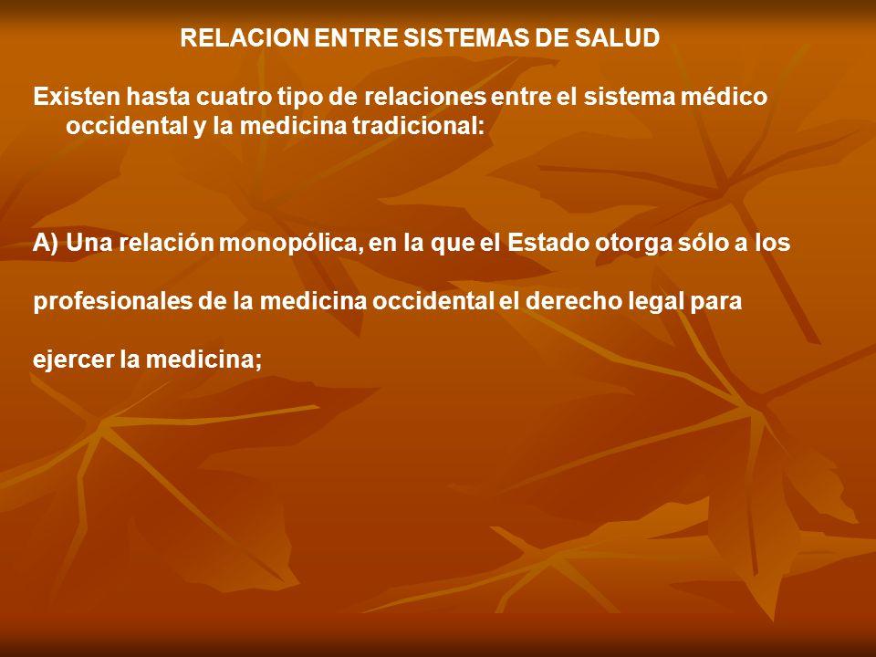 RELACION ENTRE SISTEMAS DE SALUD