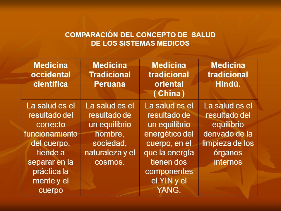 Medicina Tradicional Peruana Medicina tradicional oriental ( China )