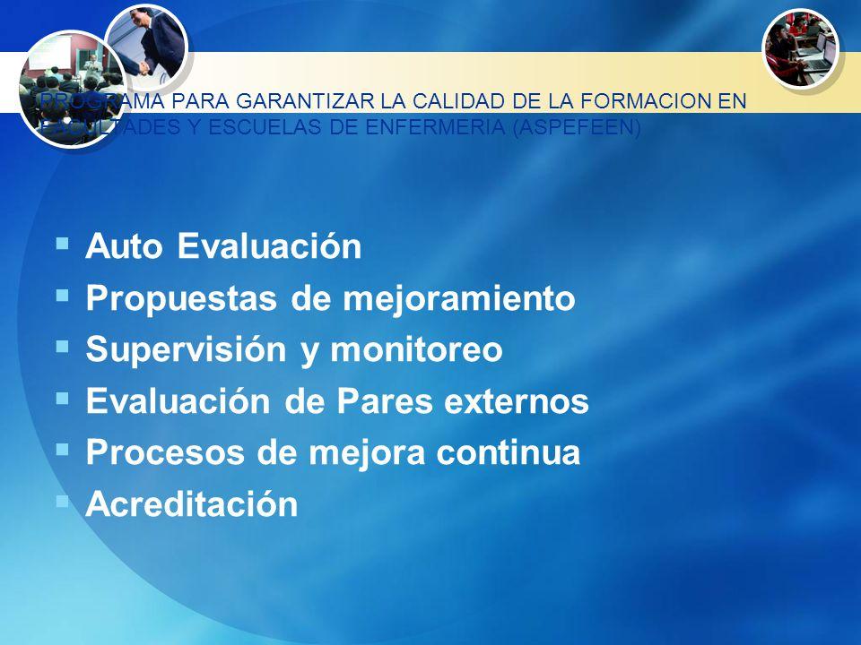 Propuestas de mejoramiento Supervisión y monitoreo