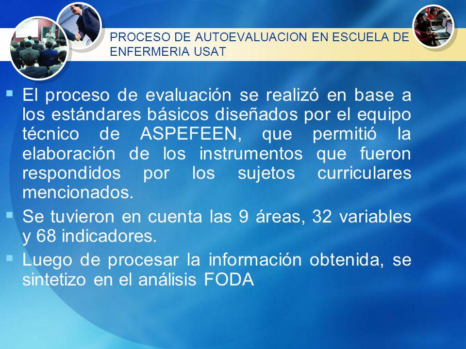 PROCESO DE AUTOEVALUACION EN ESCUELA DE ENFERMERIA USAT