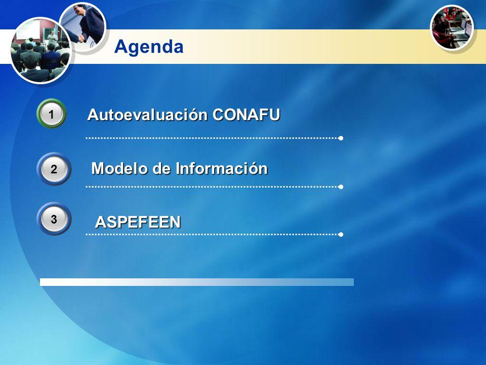Agenda 1 Autoevaluación CONAFU 2 Modelo de Información 3 ASPEFEEN