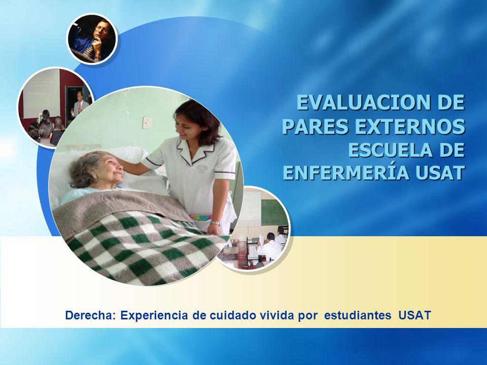 Derecha: Experiencia de cuidado vivida por estudiantes USAT