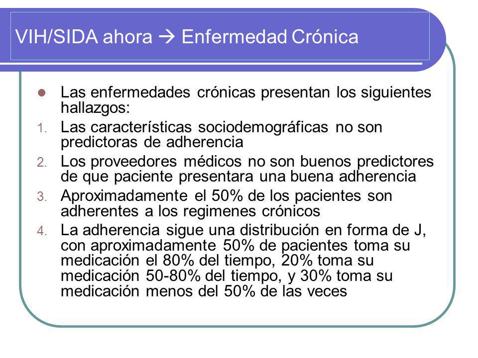 VIH/SIDA ahora  Enfermedad Crónica