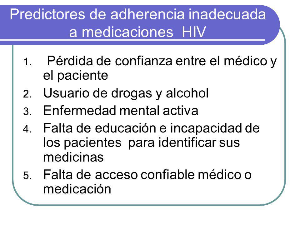 Predictores de adherencia inadecuada a medicaciones HIV