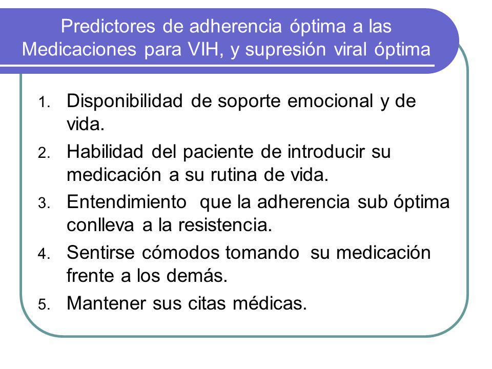 Predictores de adherencia óptima a las Medicaciones para VIH, y supresión viral óptima