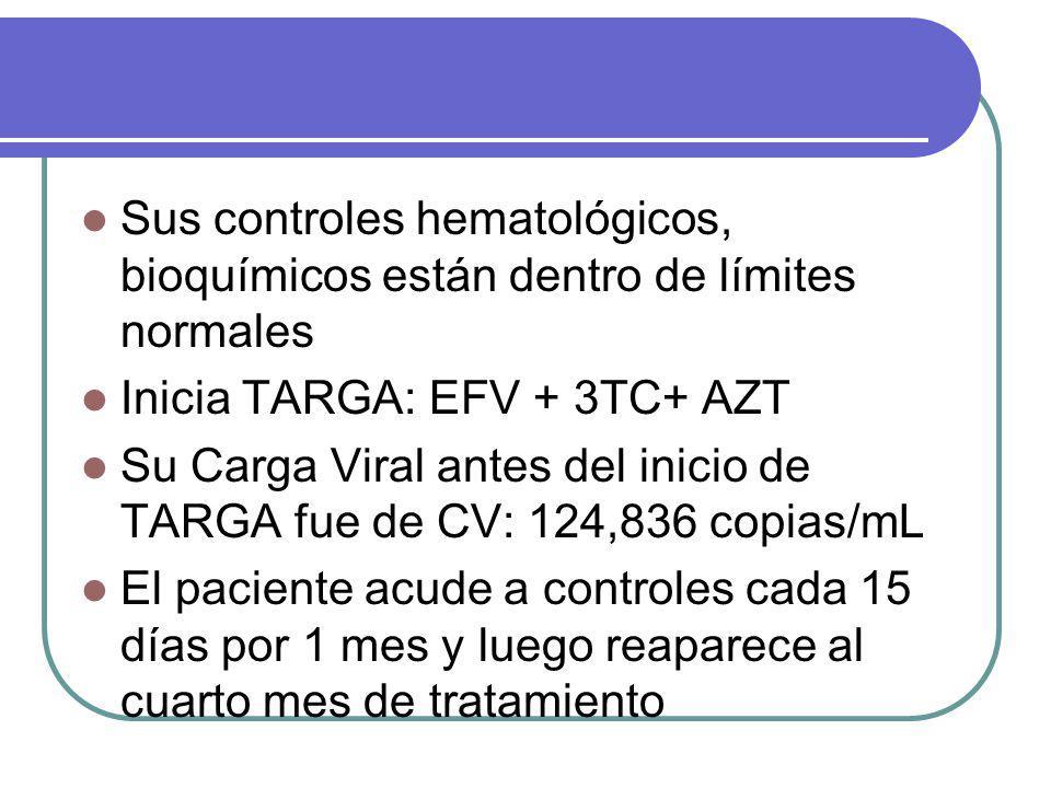 Sus controles hematológicos, bioquímicos están dentro de límites normales
