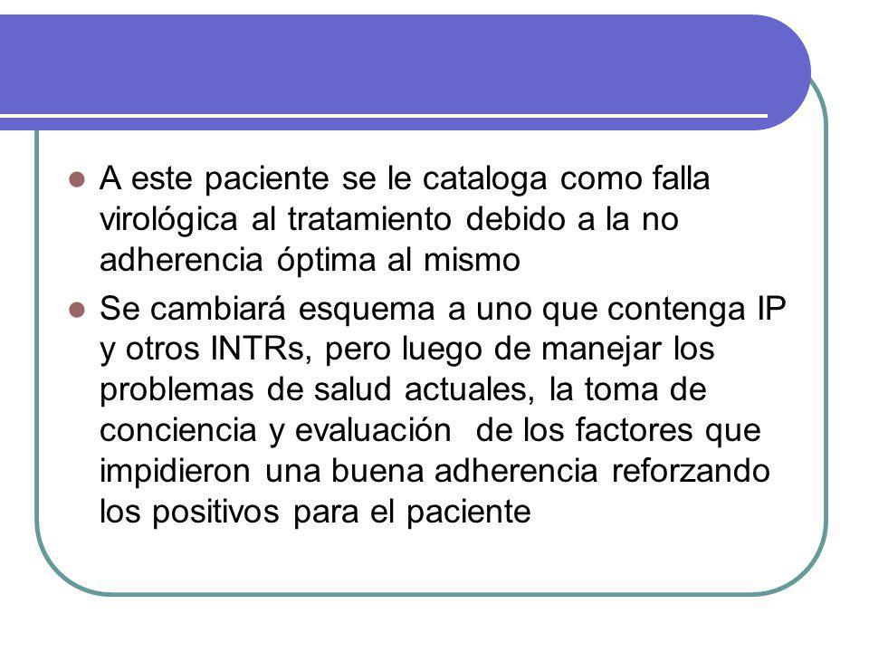 A este paciente se le cataloga como falla virológica al tratamiento debido a la no adherencia óptima al mismo