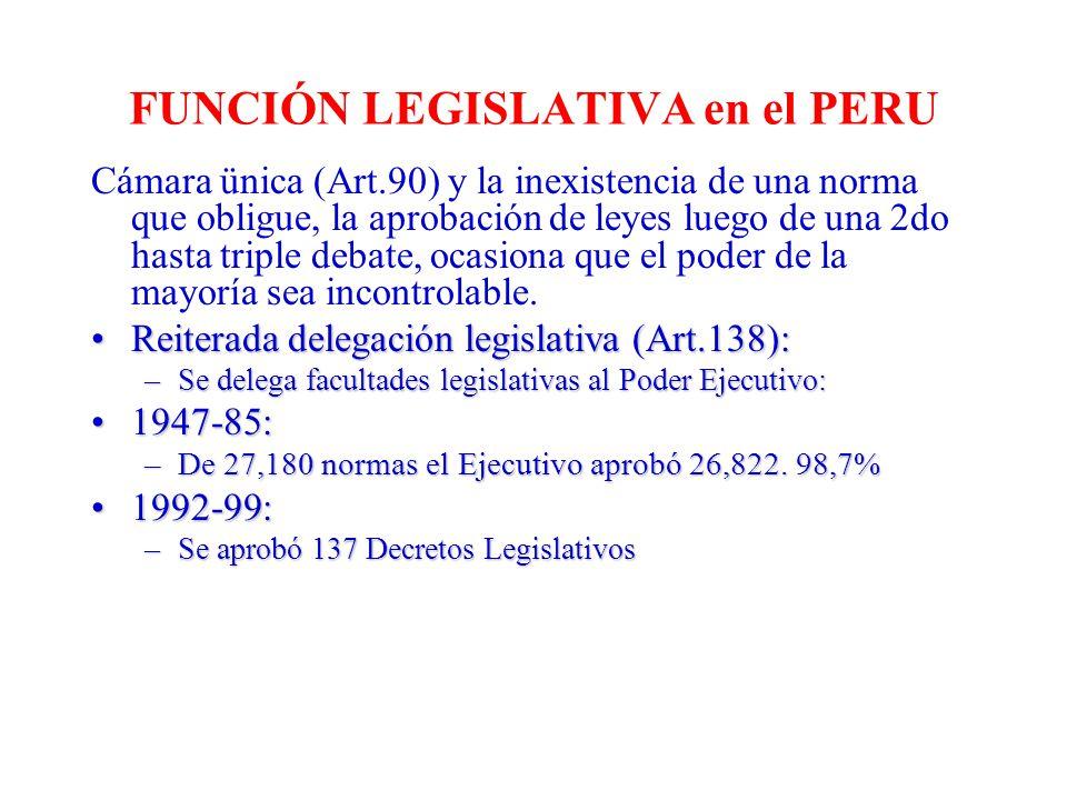 FUNCIÓN LEGISLATIVA en el PERU