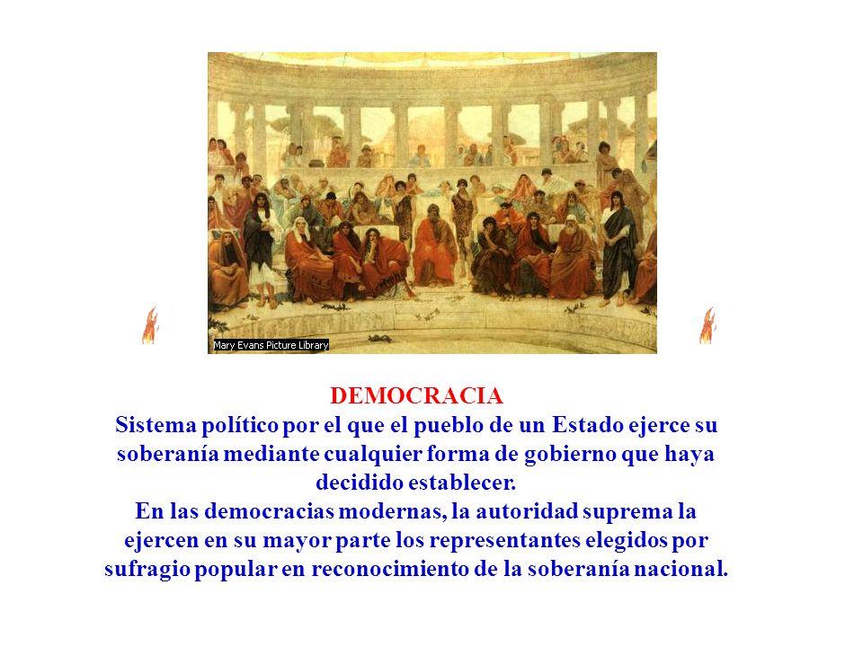 DEMOCRACIA Sistema político por el que el pueblo de un Estado ejerce su soberanía mediante cualquier forma de gobierno que haya decidido establecer.