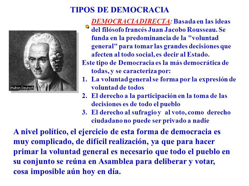 TIPOS DE DEMOCRACIA