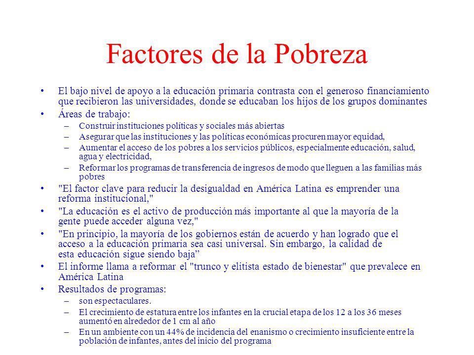Factores de la Pobreza