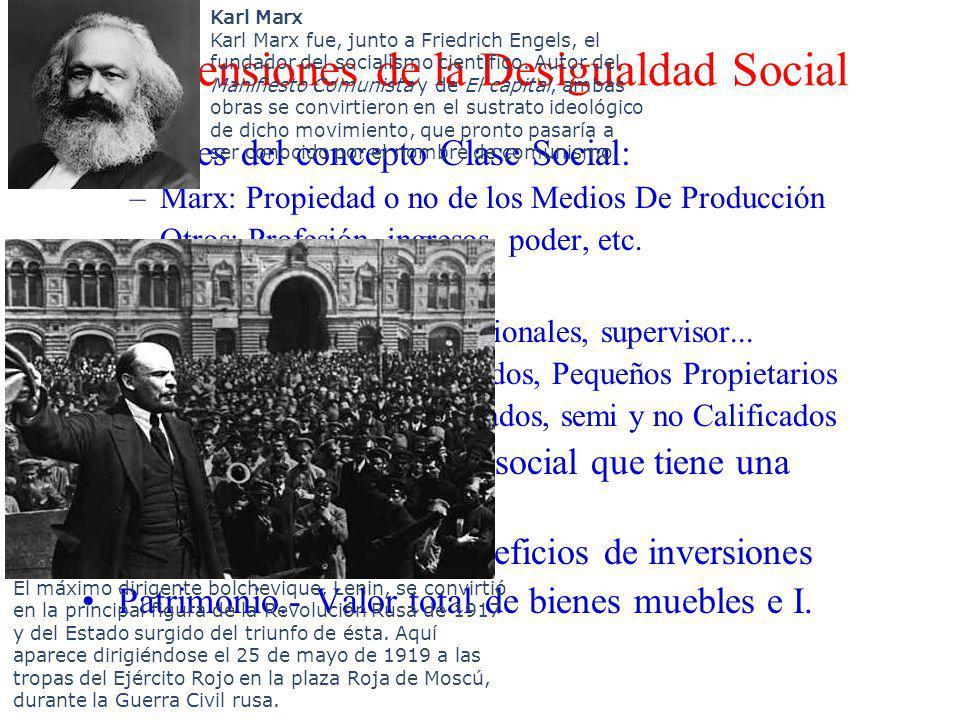 Dimensiones de la Desigualdad Social
