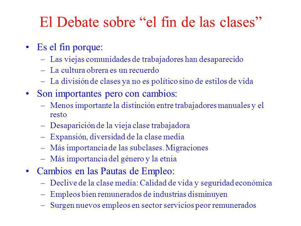 El Debate sobre el fin de las clases