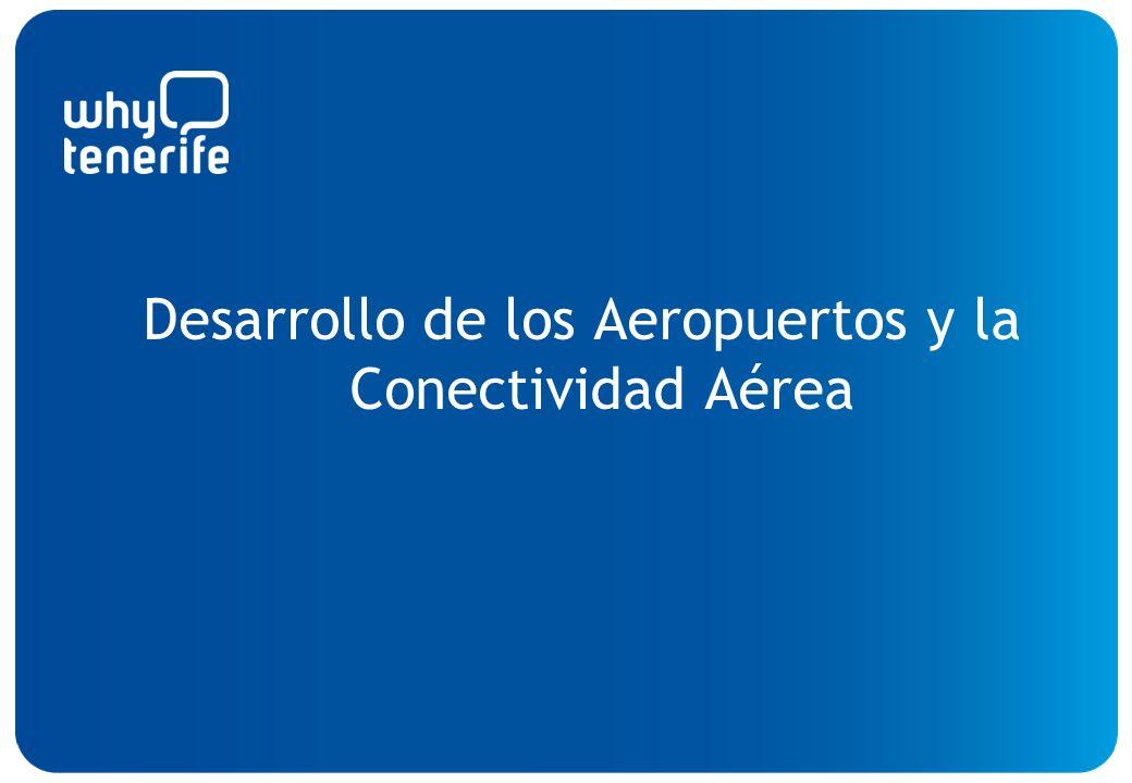 Desarrollo de los Aeropuertos y la Conectividad Aérea