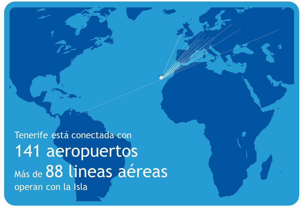 141 aeropuertos Tenerife está conectada con Más de 88 lineas aéreas