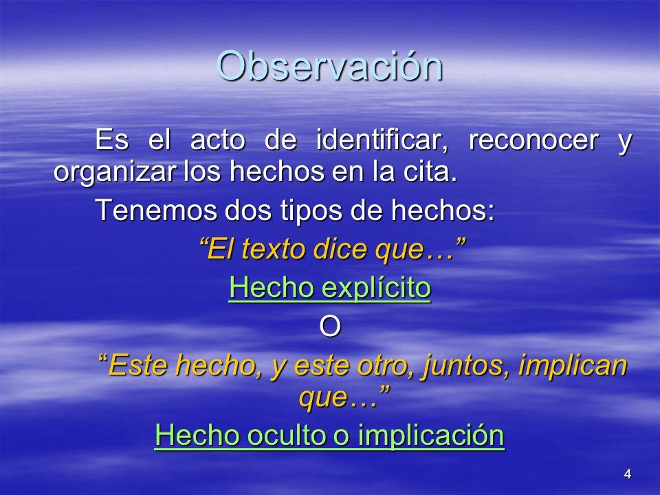 Observación Es el acto de identificar, reconocer y organizar los hechos en la cita. Tenemos dos tipos de hechos: