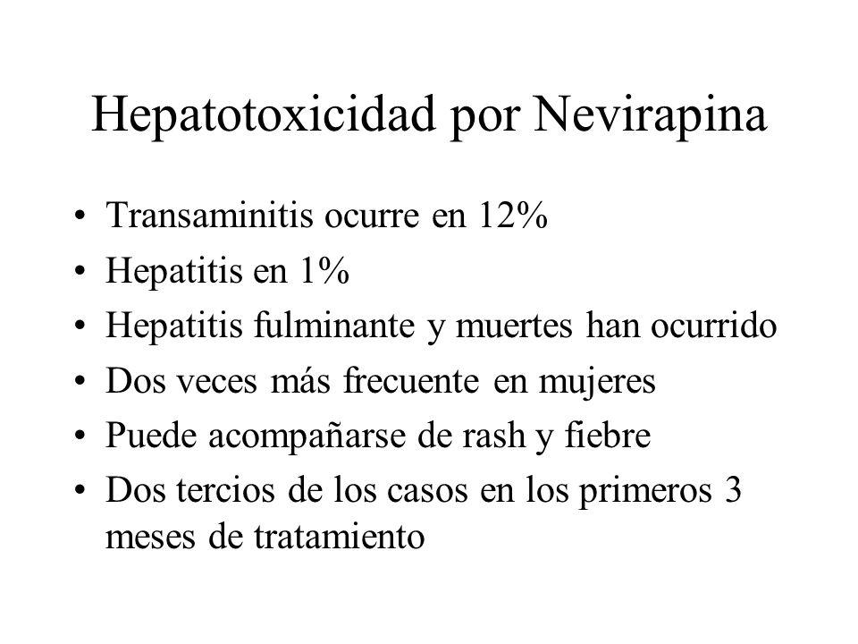 Hepatotoxicidad por Nevirapina
