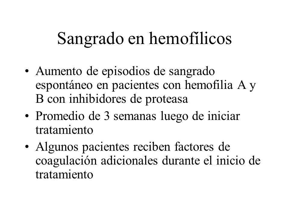 Sangrado en hemofílicos