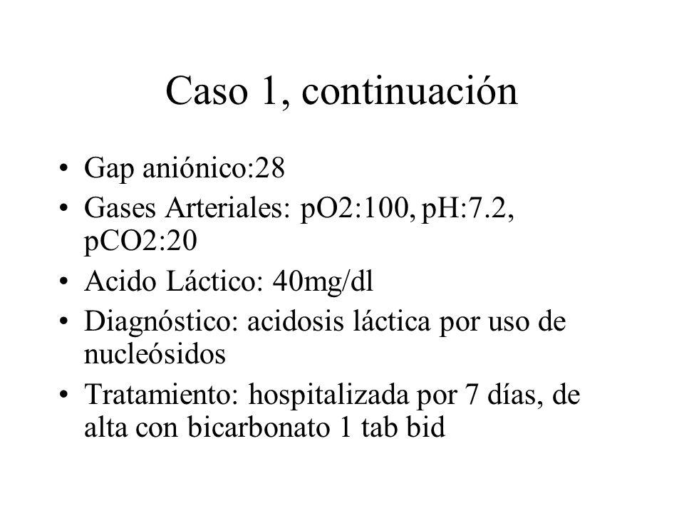 Caso 1, continuación Gap aniónico:28