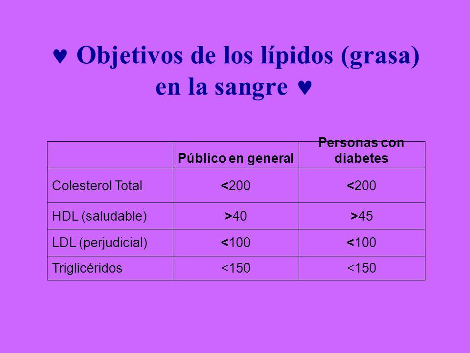 © Objetivos de los lípidos (grasa) en la sangre ©