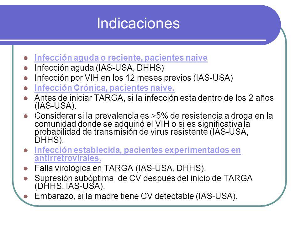 Indicaciones Infección aguda o reciente, pacientes naive