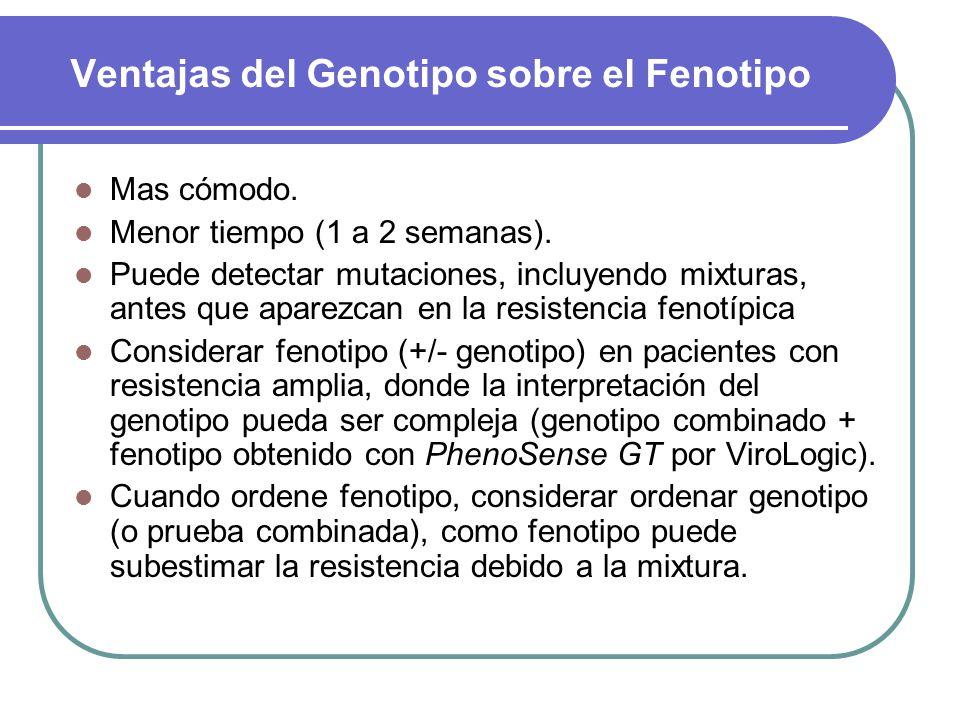 Ventajas del Genotipo sobre el Fenotipo