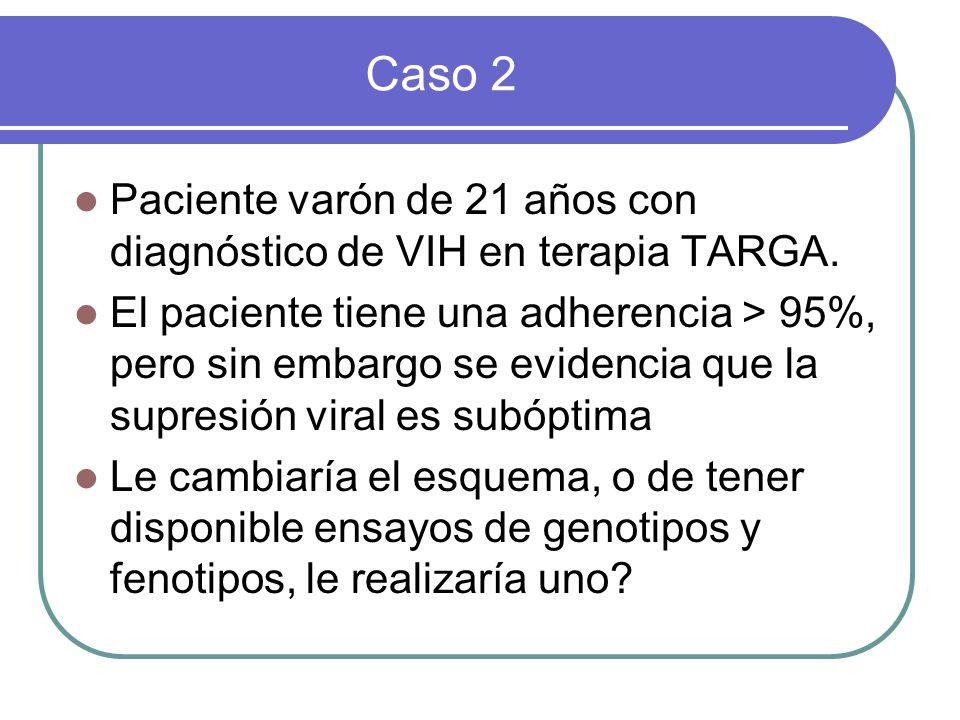 Caso 2 Paciente varón de 21 años con diagnóstico de VIH en terapia TARGA.