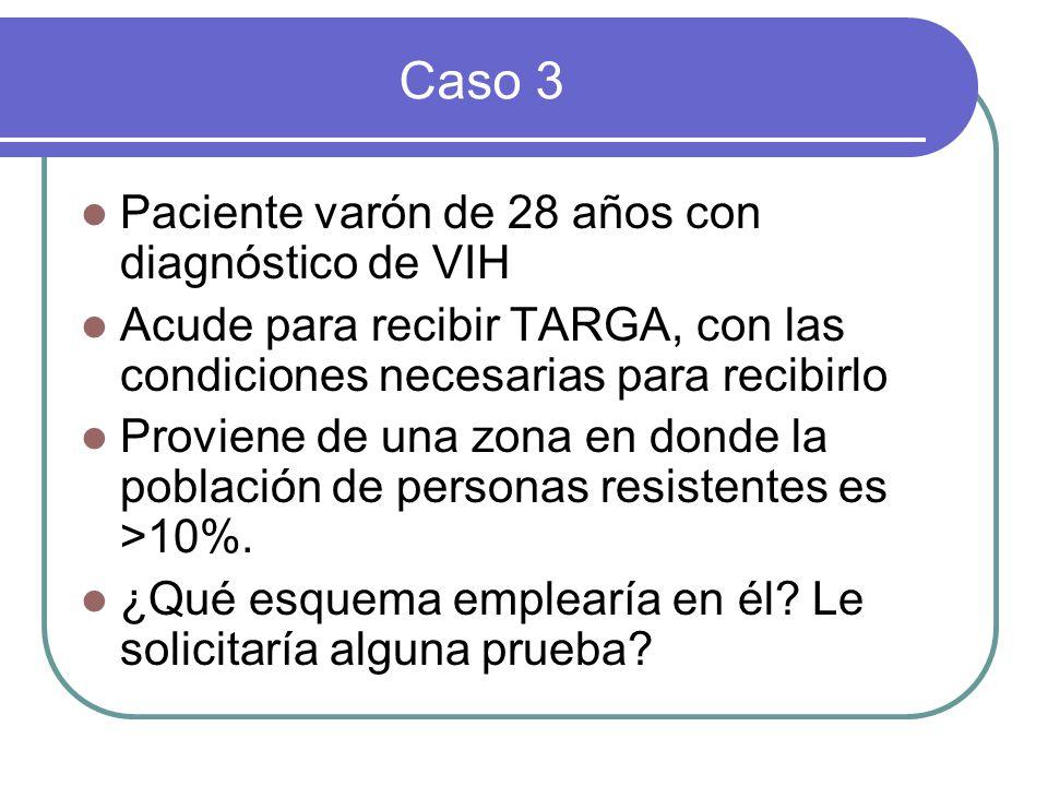 Caso 3 Paciente varón de 28 años con diagnóstico de VIH