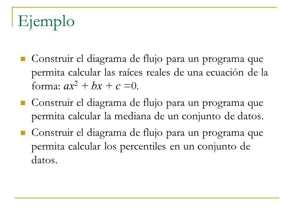 Ejemplo Construir el diagrama de flujo para un programa que permita calcular las raíces reales de una ecuación de la forma: ax2 + bx + c =0.