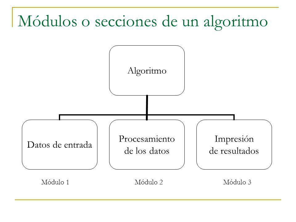 Módulos o secciones de un algoritmo